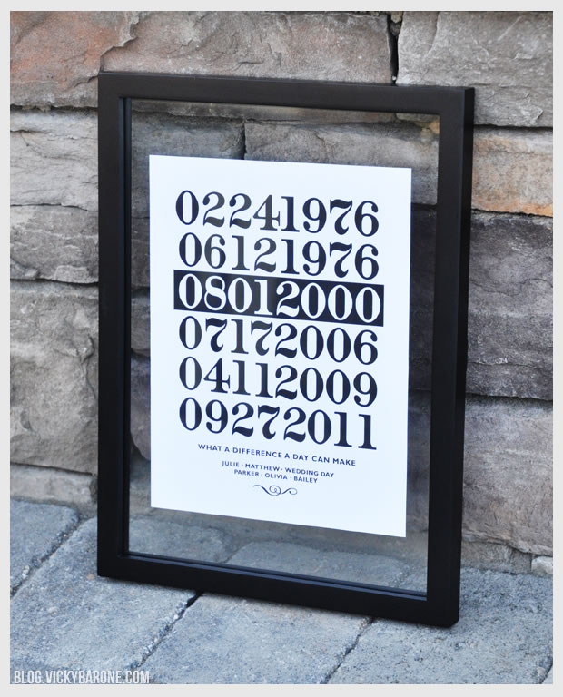 Special Dates Print